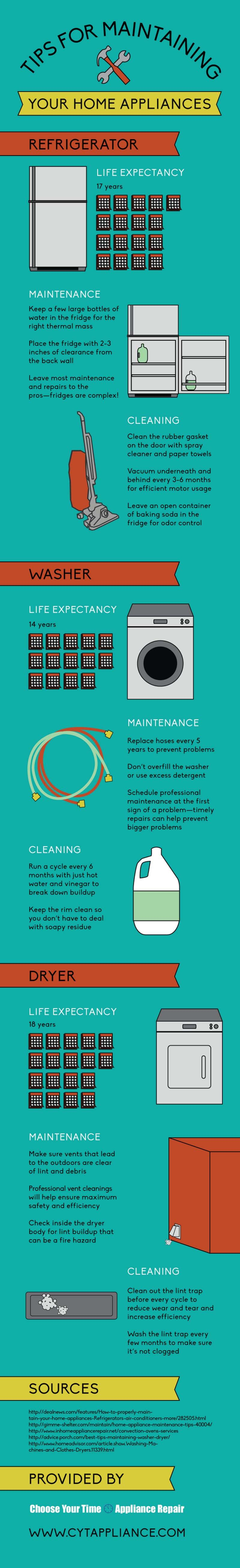 appliance repair tampa infographic
